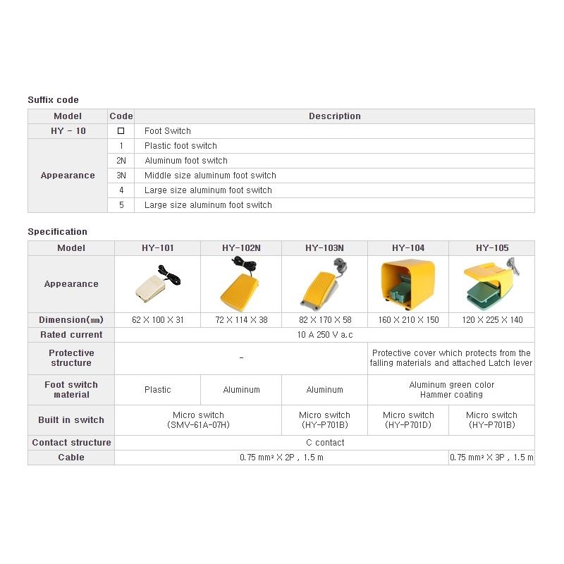Interruptor de pedal ALUMINIO 1 NA + 1 NC  10 amp 250vca  72x114x38mm Mca. HANYOUNG