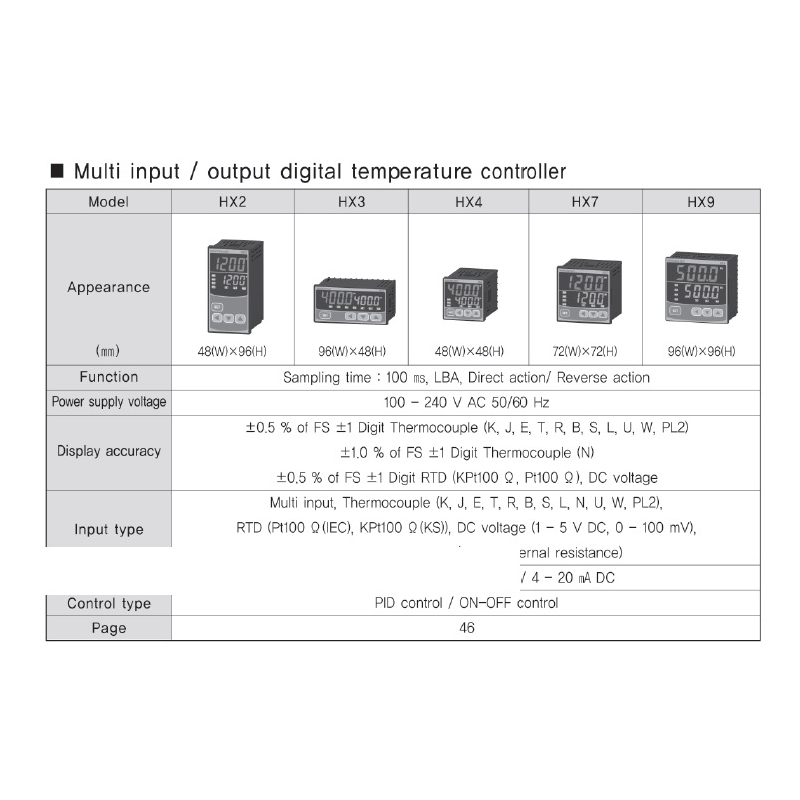Control de temperatura digital 1/8 Din 96x48 entrada multi-input , salidas SSR + RELE + RS48 + H.B.A. + 2 ALAR 100-220VCA Mca. HANYOUNG