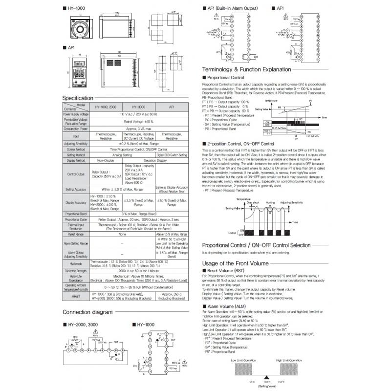 Control de temperatura 0-400°C 96x96 mm  entrada J salida Relay 110-220vca Mca. HANYOUNG