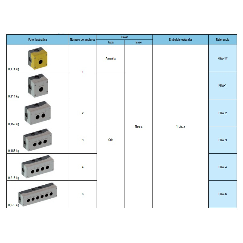 Estacion de boton gris PVC con boton pulsador rasante verde 22mm con 1NA IP66  12204335 mca Weg