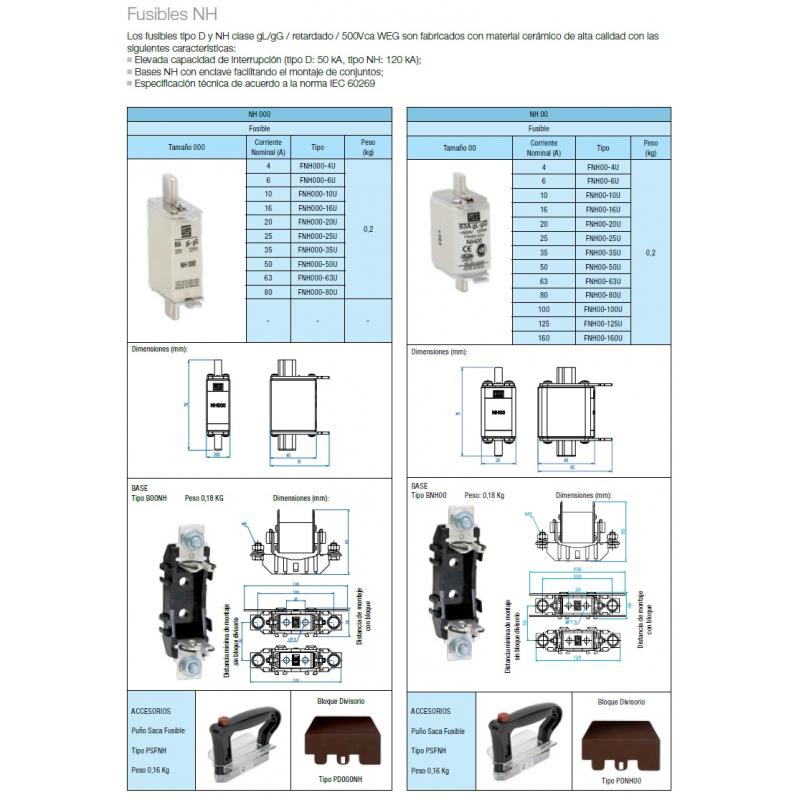 Fusible para protección de circuitos eléctricos  Tamaño FNH000 4 amp Tipo