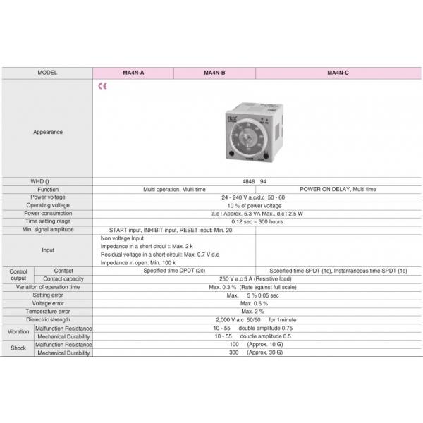 Timer 8 Pin con Dial Multirango, Multifuncional y Multivoltaje 24/240VCA 6/240VCD 2 Contactos retardo/1 de retardo 1 Instantaneo HANYOUNG