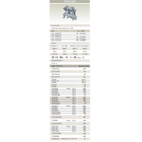 Clema de Tornillo Cal. 22-12 AWG ALTECH