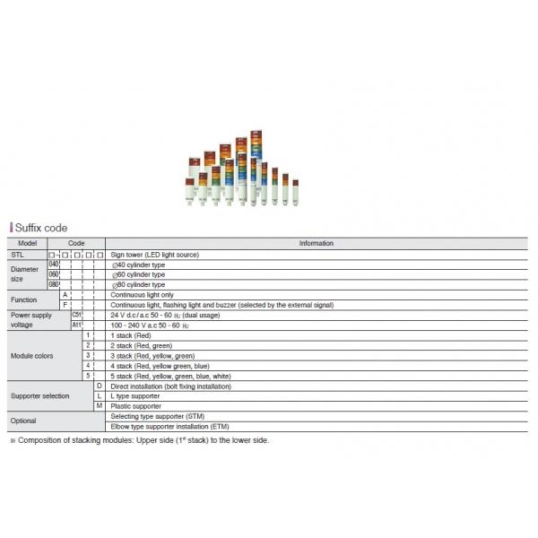 Luz Indicadora led fija 110-220 vca 2 stack con tubo y base de instalación R y V HANYOUNG
